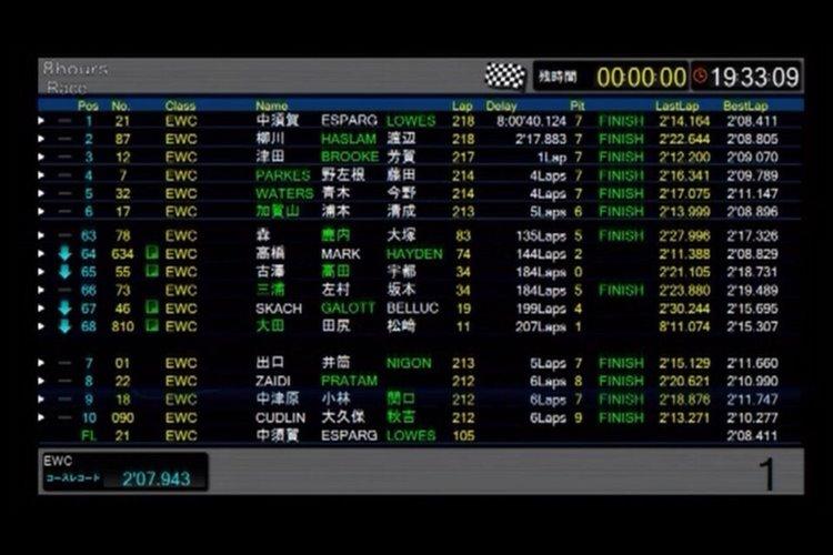 Yamaha winner Suzuka_9466